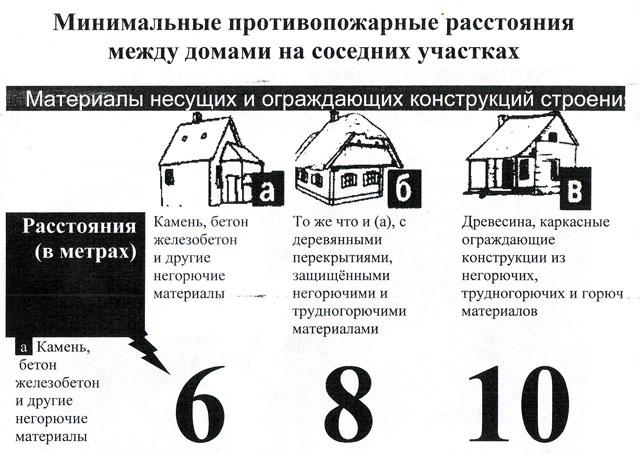 строениями обязаны быть 15