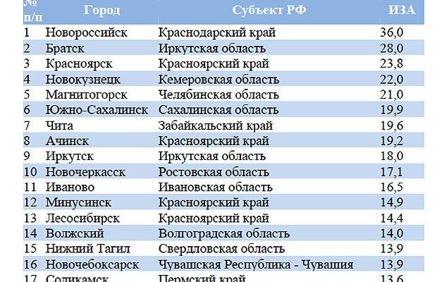какие источники самые надежные перевод