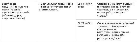 глисол инструкция - фото 4