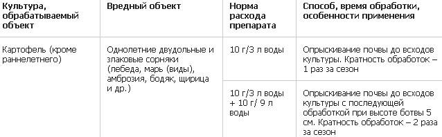 лазурит против сорняков инструкция - фото 9