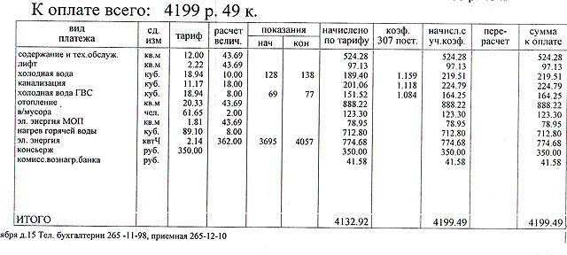 Счёт за коммунальные услуги 2011. Стоимость коммунальных услуг в Краснодаре.